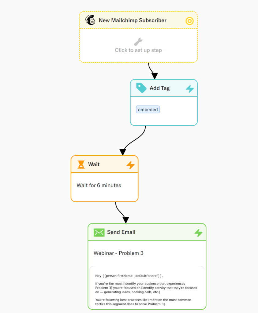 Encharge automation flow